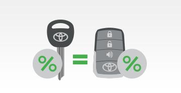 Trade in Toyota – удобство